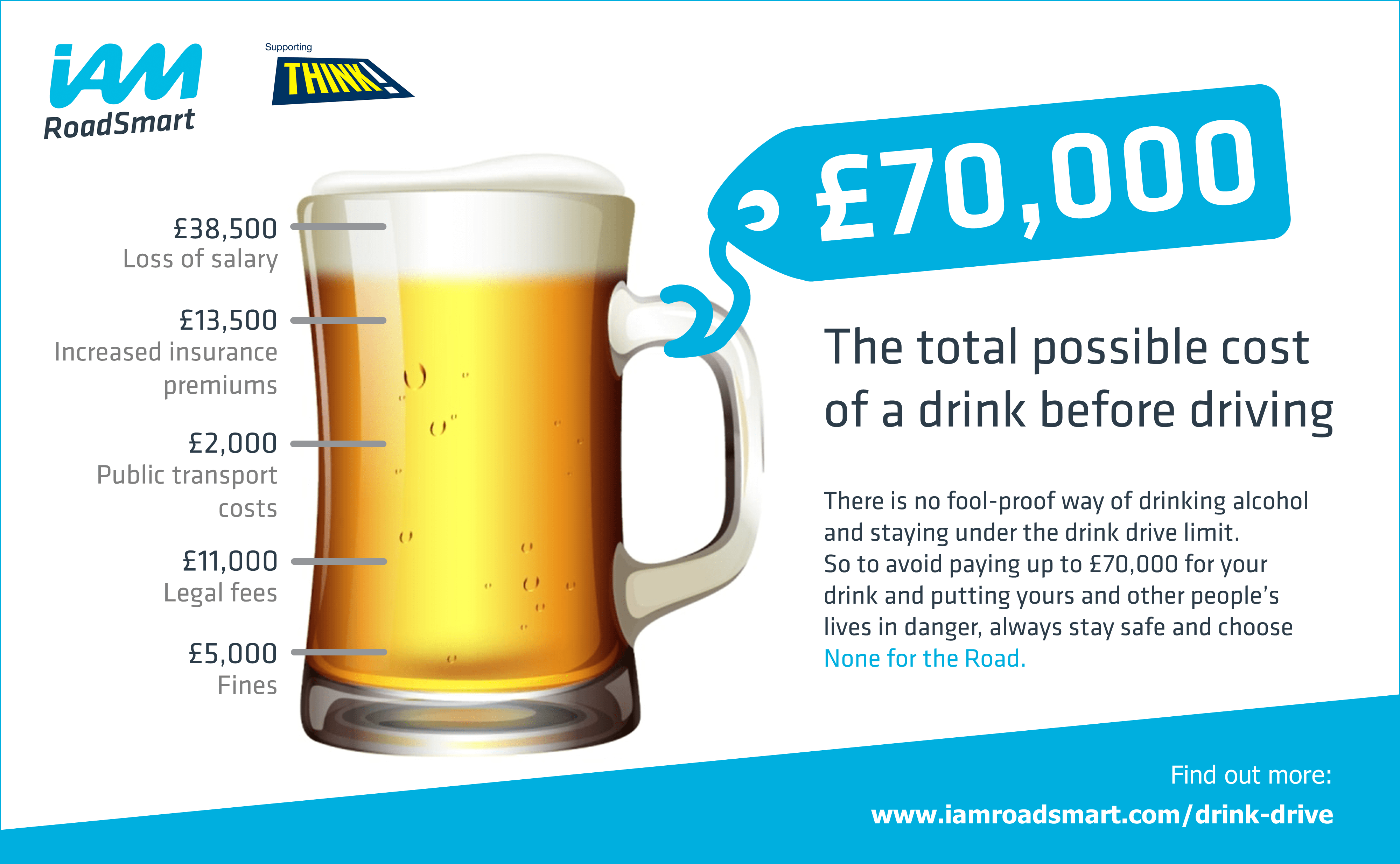 Watch out for the £70,000 drink this Christmas